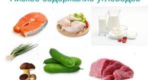 Как перейти к диете с пониженным содержанием углеводов