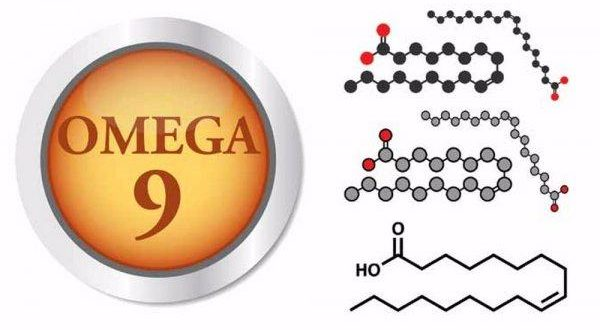 Жирные кислоты Омега–9