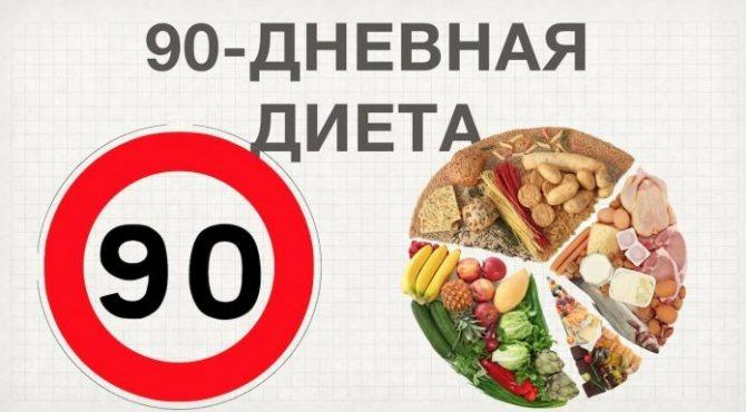 Диета 90 дней раздельного питания