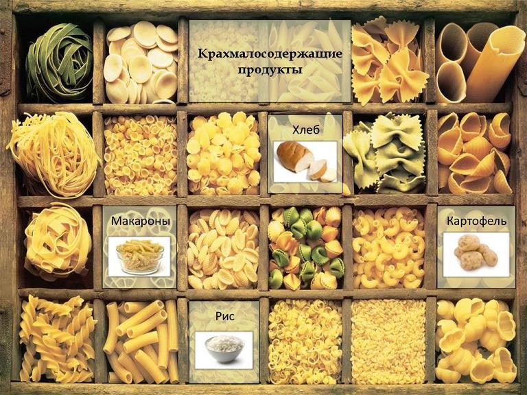 Крахмалосодержащие продукты