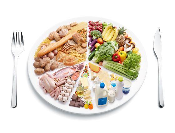 Принцип раздельного питания