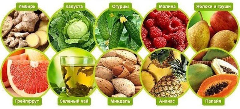 Продукты, которые помогают сжиганию жира