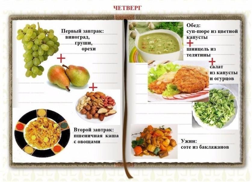 Раздельное питание - Меню четверг