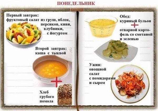 Раздельное питание - Меню понедельник