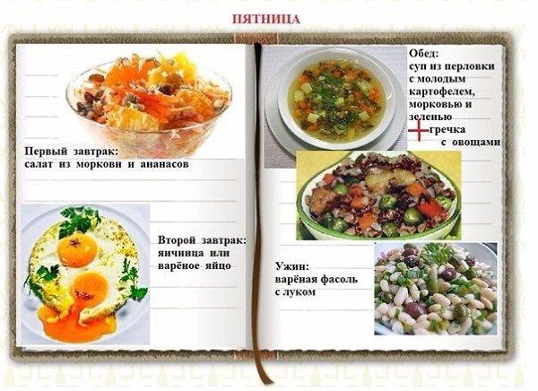 Раздельное питание - Меню пятница