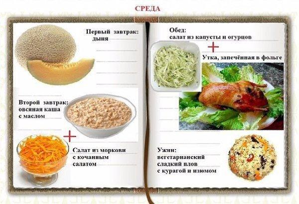 Раздельное питание - Меню среда