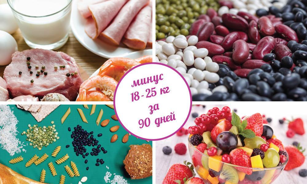 Рецепты для 90 дневной диеты раздельного питания