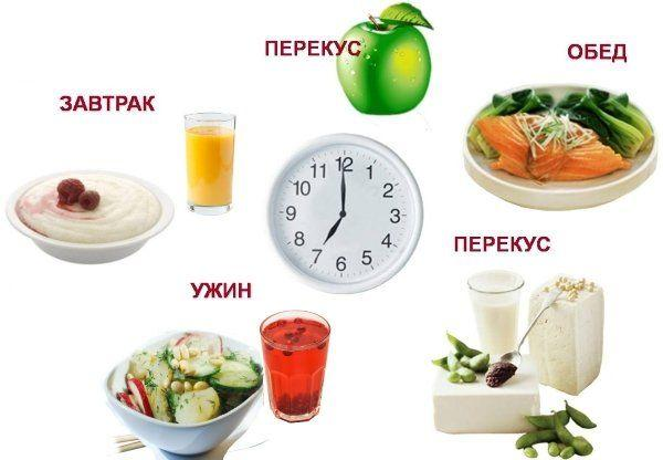 Соблюдайте режим питания