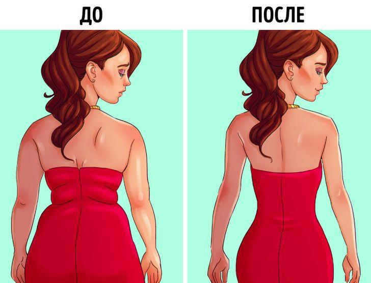 Складки на спине