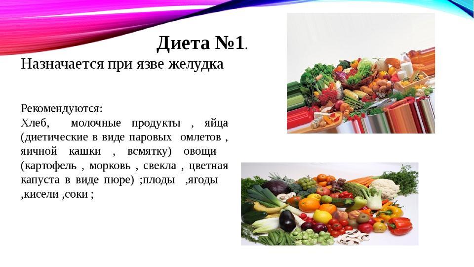 Составление диеты при гастрите и язве желудка