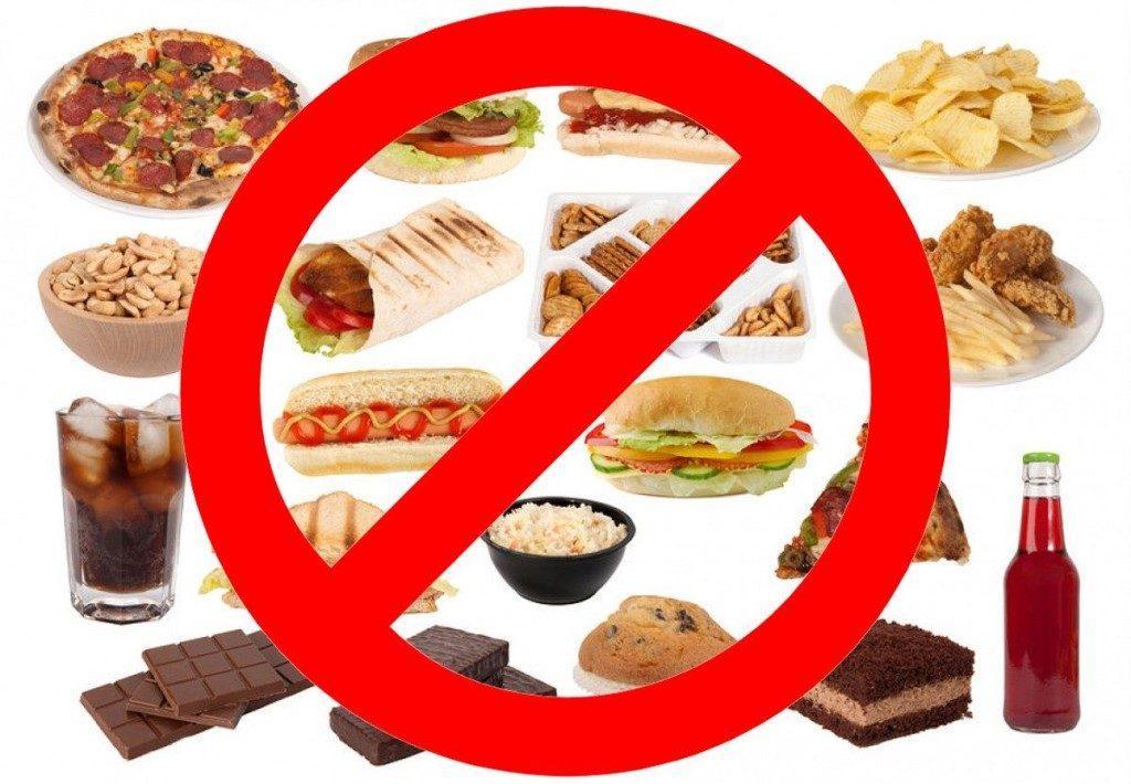 Продукты, запрещенные к применению