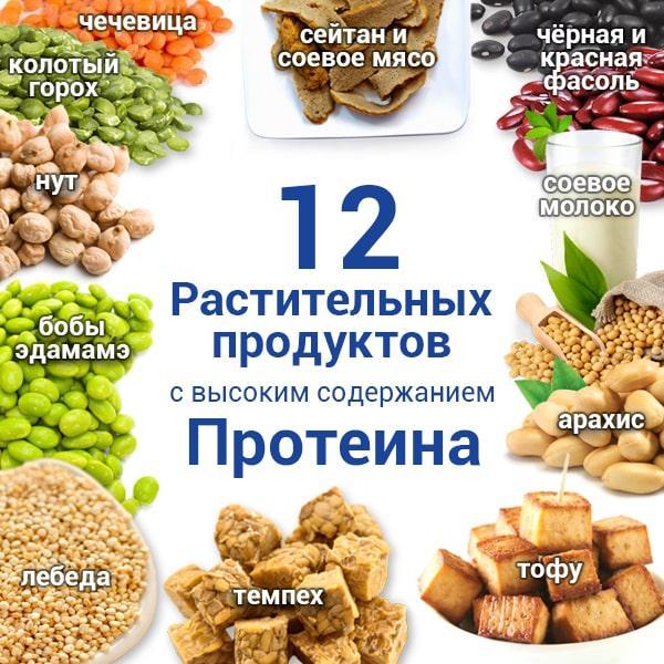 Продукты, которые заменяют мясо