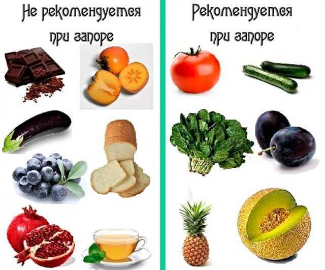 Во время диеты  при запоре рацион должен строиться на следующих продуктах питания